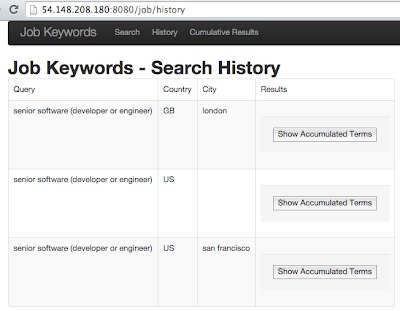 Keyword Extractor for Indeed.com Job Postings